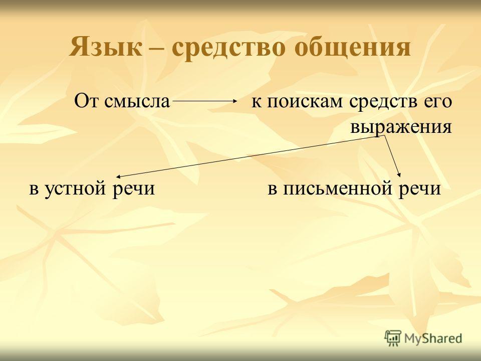 Язык – средство общения От смысла к поискам средств его выражения в устной речи в письменной речи