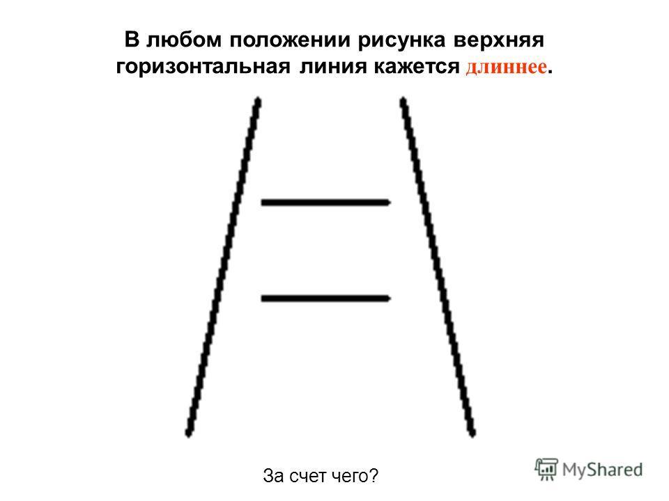 В любом положении рисунка верхняя горизонтальная линия кажется длиннее. За счет чего?
