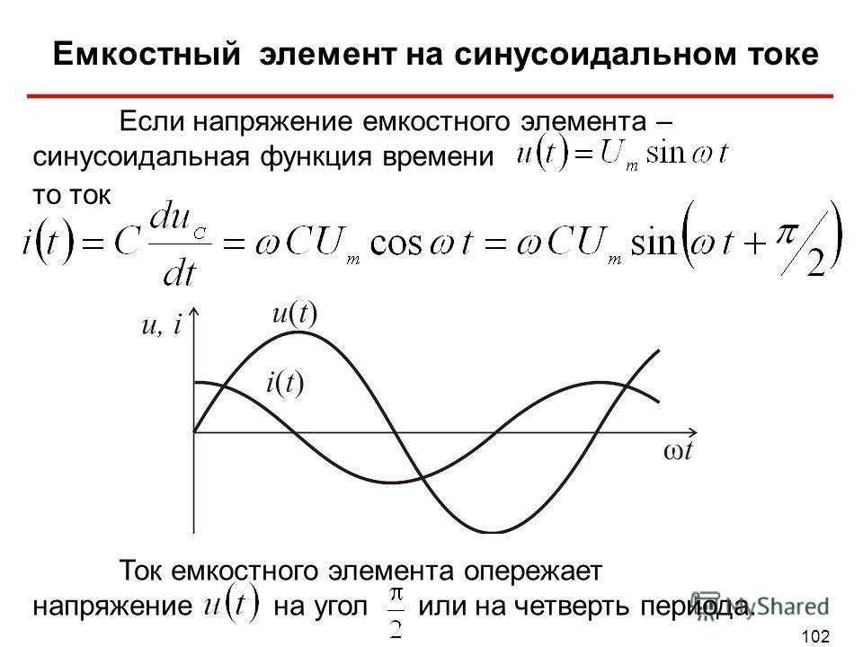 Электротехника и электроника Емкостный элемент на синусоидальном токе 102 Если напряжение емкостного элемента – синусоидальная функция времени Ток емкостного элемента опережает напряжение на угол или на четверть периода. то ток