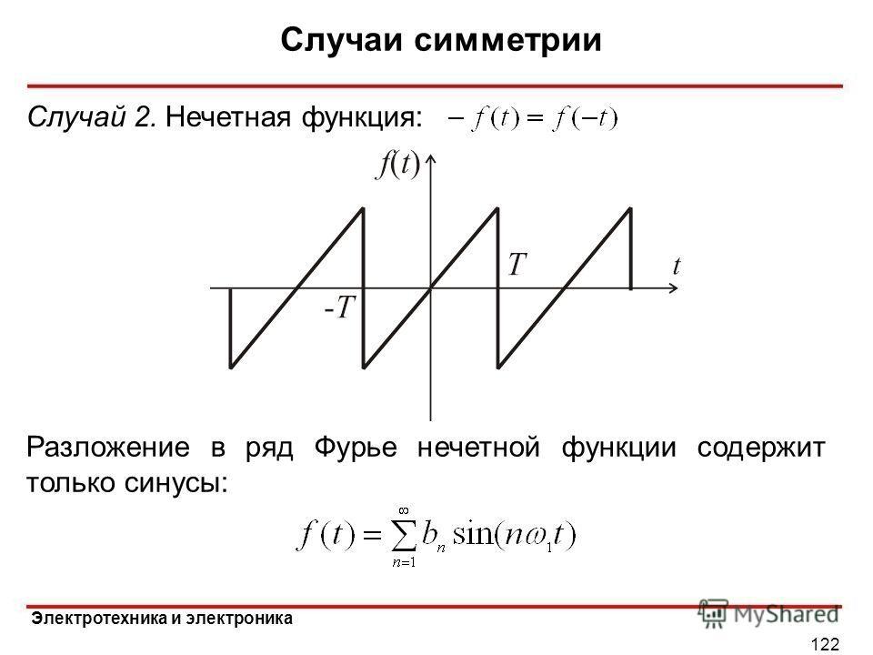 Электротехника и электроника Случаи симметрии 122 Случай 2. Нечетная функция: Разложение в ряд Фурье нечетной функции содержит только синусы: