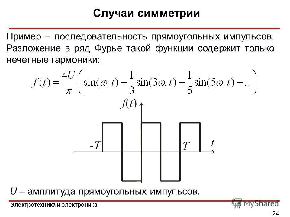 Электротехника и электроника Случаи симметрии 124 Пример – последовательность прямоугольных импульсов. Разложение в ряд Фурье такой функции содержит только нечетные гармоники: U – амплитуда прямоугольных импульсов.