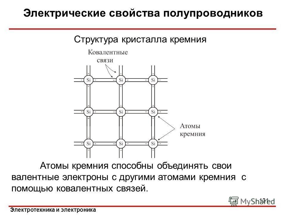 Электротехника и электроника Электрические свойства полупроводников Структура кристалла кремния Атомы кремния способны объединять свои валентные электроны с другими атомами кремния с помощью ковалентных связей. 131