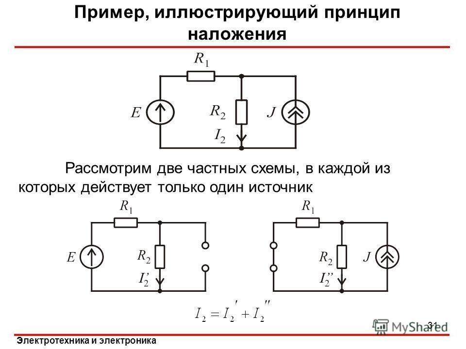 Электротехника и электроника Пример, иллюстрирующий принцип наложения Рассмотрим две частных схемы, в каждой из которых действует только один источник 31