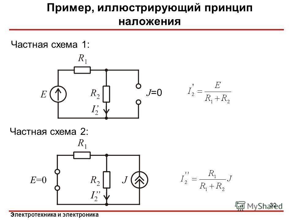 Электротехника и электроника Пример, иллюстрирующий принцип наложения Частная схема 1: 32 J =0 E=0 Частная схема 2: