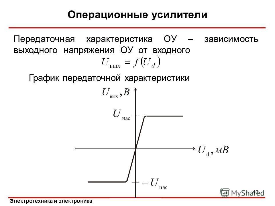 Электротехника и электроника Операционные усилители Передаточная характеристика ОУ – зависимость выходного напряжения ОУ от входного 47 График передаточной характеристики