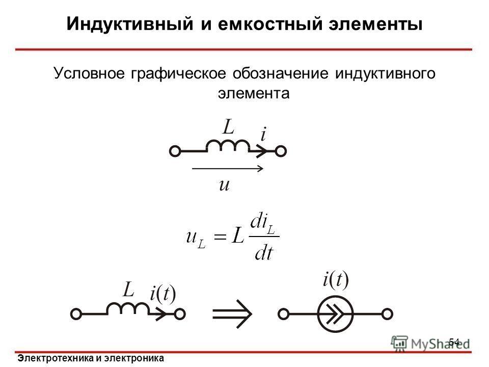 Электротехника и электроника Индуктивный и емкостный элементы Условное графическое обозначение индуктивного элемента 54