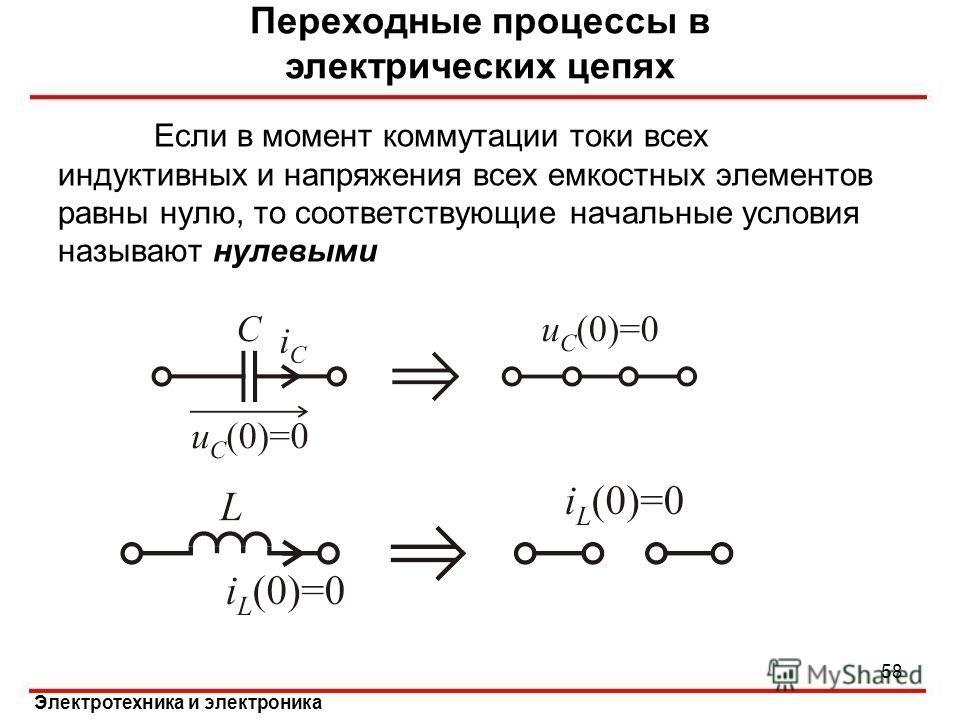 Электротехника и электроника Если в момент коммутации токи всех индуктивных и напряжения всех емкостных элементов равны нулю, то соответствующие начальные условия называют нулевыми Переходные процессы в электрических цепях 58