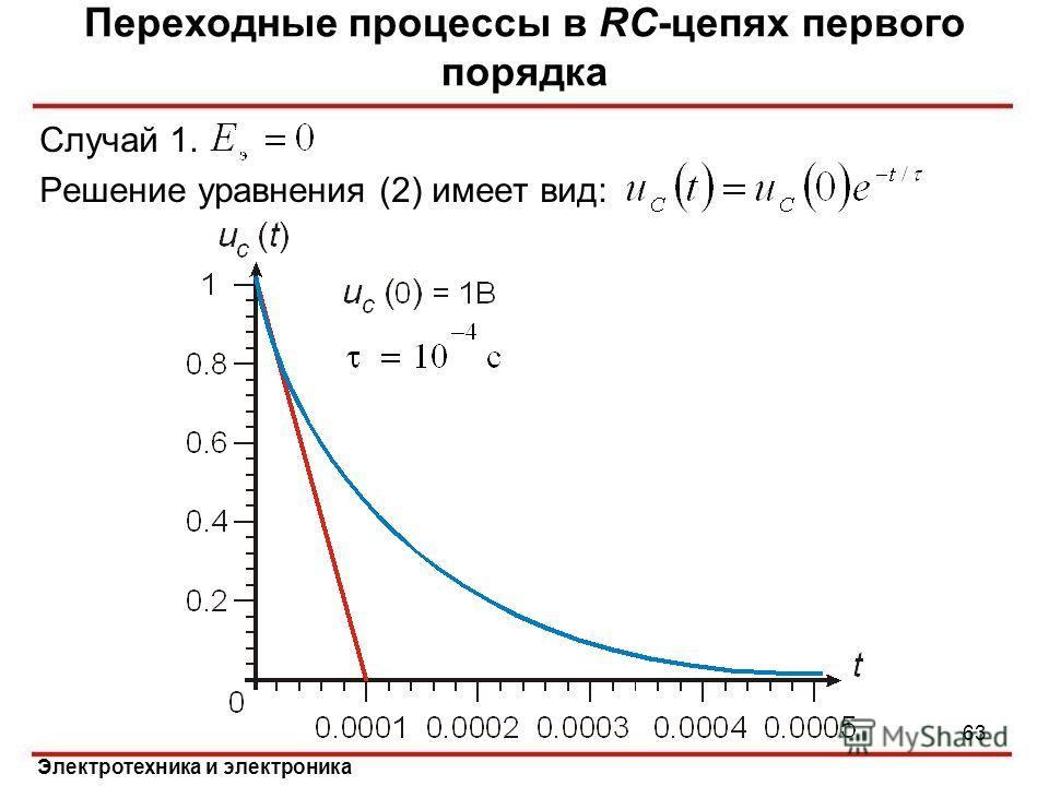 Электротехника и электроника Случай 1. Решение уравнения (2) имеет вид: Переходные процессы в RC-цепях первого порядка 63