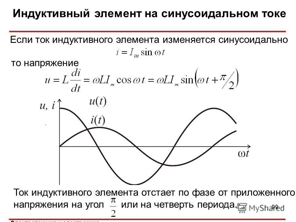 Электротехника и электроника Индуктивный элемент на синусоидальном токе 99 Если ток индуктивного элемента изменяется синусоидально то напряжение Ток индуктивного элемента отстает по фазе от приложенного напряжения на угол или на четверть периода..
