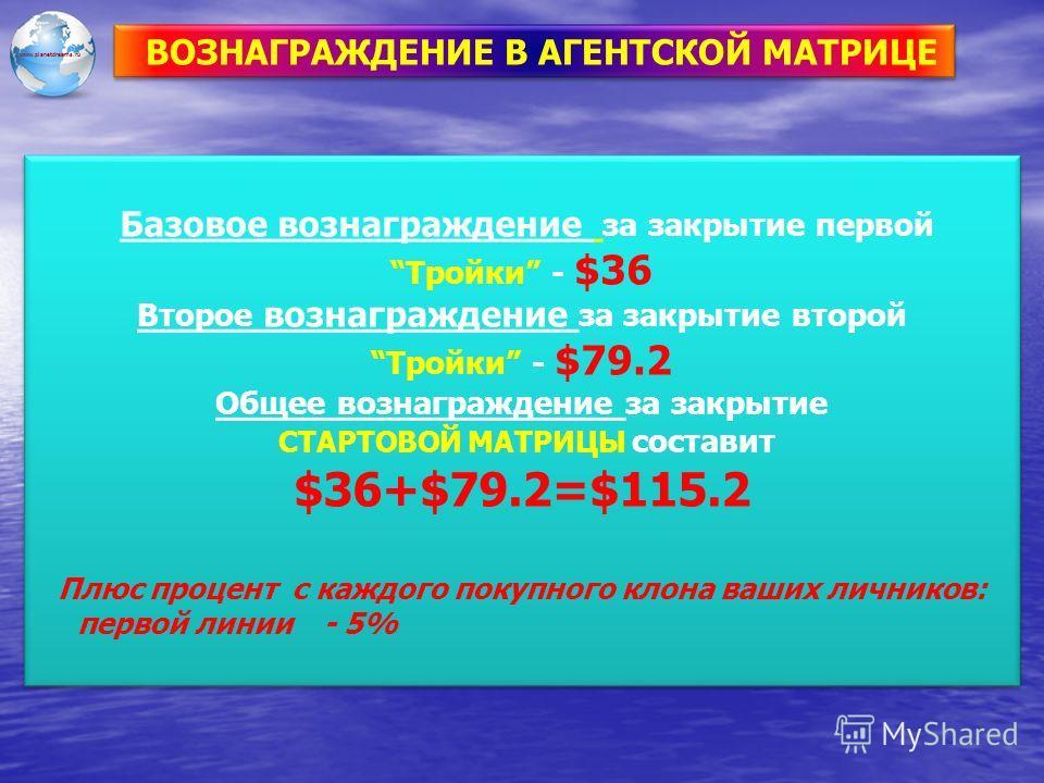 www.planetdreams.ru ВОЗНАГРАЖДЕНИЕ В АГЕНТСКОЙ МАТРИЦЕ Базовое вознаграждение за закрытие первой Тройки - $36 Второе вознаграждение за закрытие второй Тройки - $79.2 Общее вознаграждение за закрытие СТАРТОВОЙ МАТРИЦЫ составит $36+$79.2=$115.2 Плюс пр