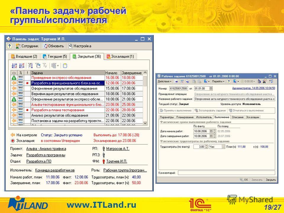 19/27 www.ITLand.ru «Панель задач» рабочей группы/исполнителя