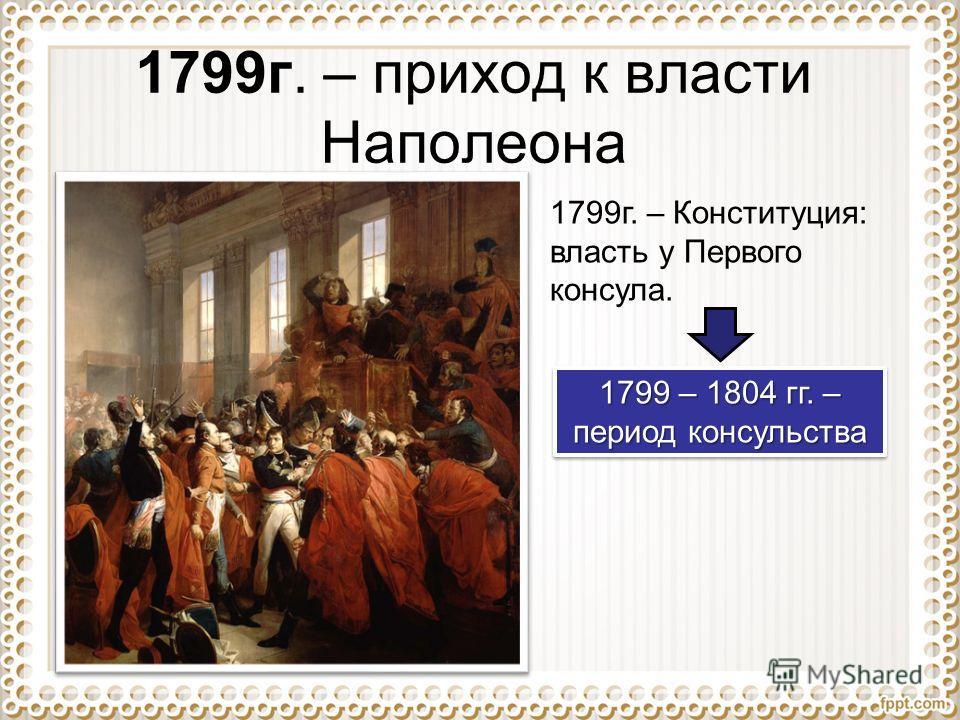 К власти наполеона 1799г – конституция