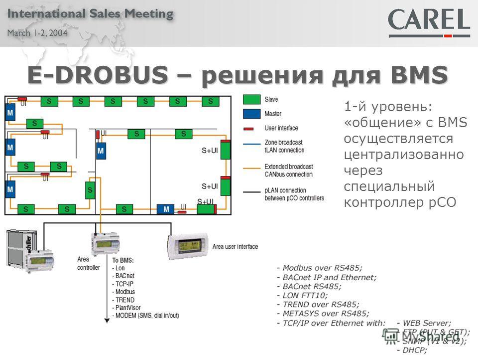 E-DROBUS – решения для BMS 1-й уровень: «общение» с BMS осуществляется централизованно через специальный контроллер pCO