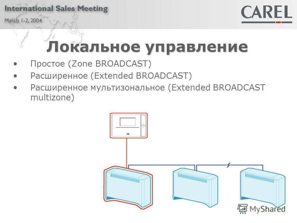Локальное управление Простое (Zone BROADCAST) Расширенное (Extended BROADCAST) Расширенное мультизональное (Extended BROADCAST multizone)