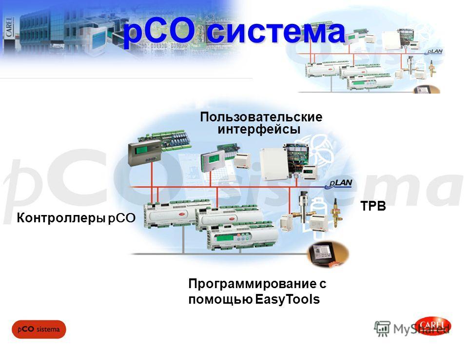 Контроллер ы pCO pCO система ТРВ Пользовательские интерфейсы Программирование с помощью EasyTools