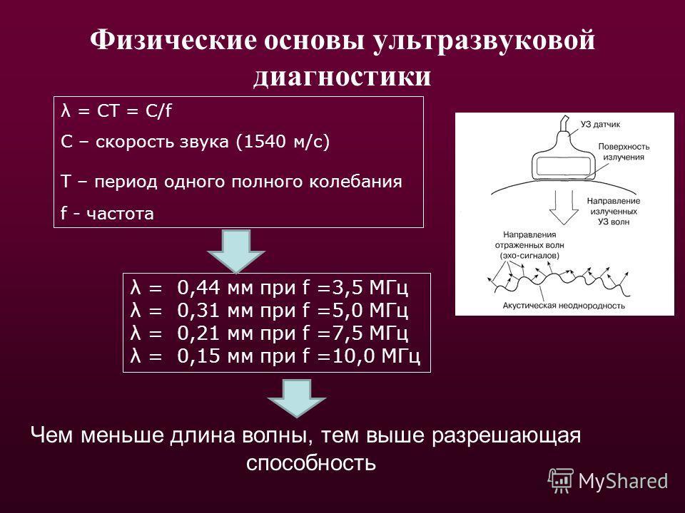Физические основы ультразвуковой диагностики λ = СТ = С/f C – скорость звука (1540 м/с) Т – период одного полного колебания f - частота λ = 0,44 мм при f =3,5 МГц λ = 0,31 мм при f =5,0 МГц λ = 0,21 мм при f =7,5 МГц λ = 0,15 мм при f =10,0 МГц Чем м