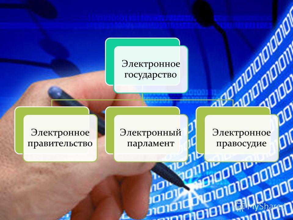 Электронное государство Электронное правительство Электронный парламент Электронное правосудие 4