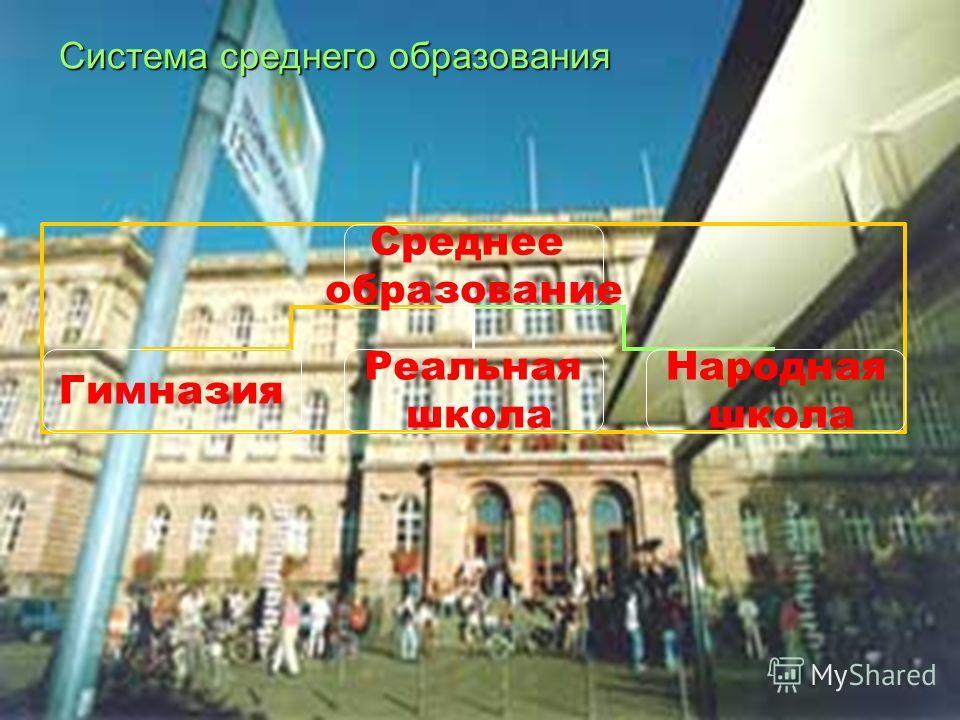 Система среднего образования Среднее образование Гимназия Реальная школа Народная школа