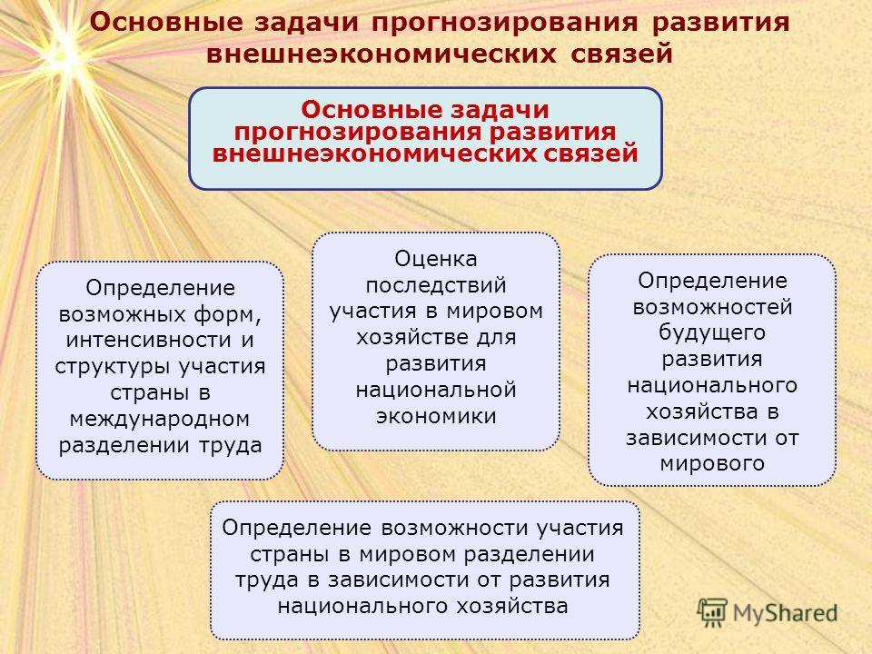 Основные задачи прогнозирования развития внешнеэкономических связей Основные задачи прогнозирования развития внешнеэкономических связей Определение возможных форм, интенсивности и структуры участия страны в международном разделении труда Оценка после
