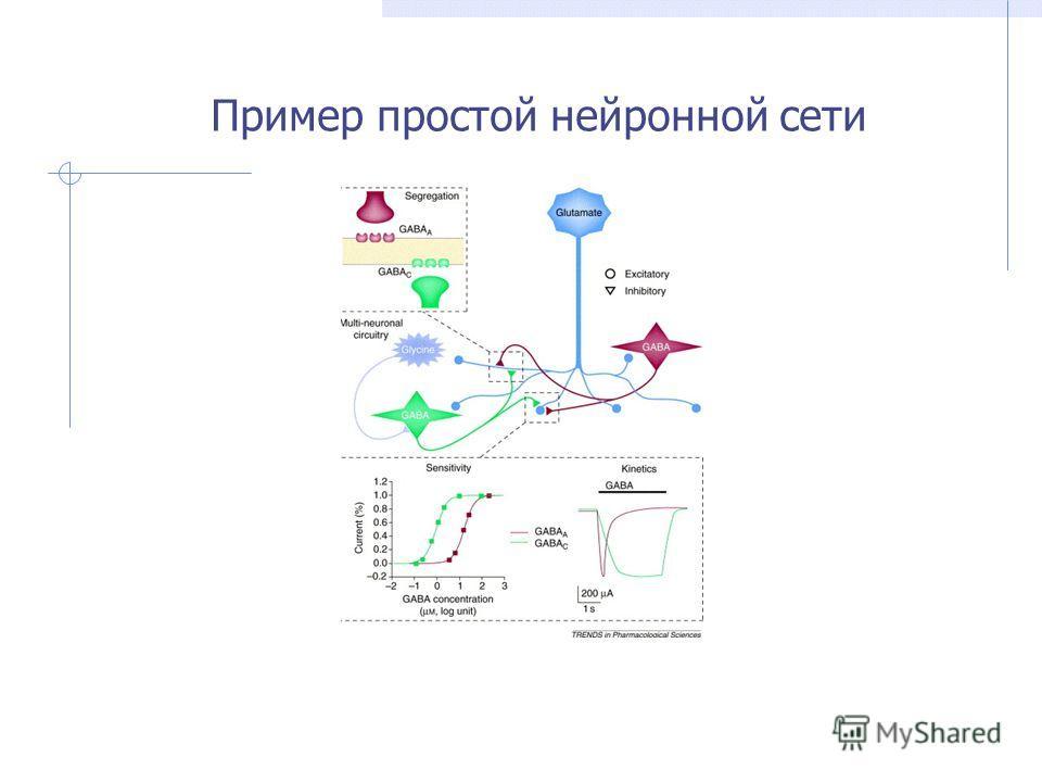 Пример простой нейронной сети