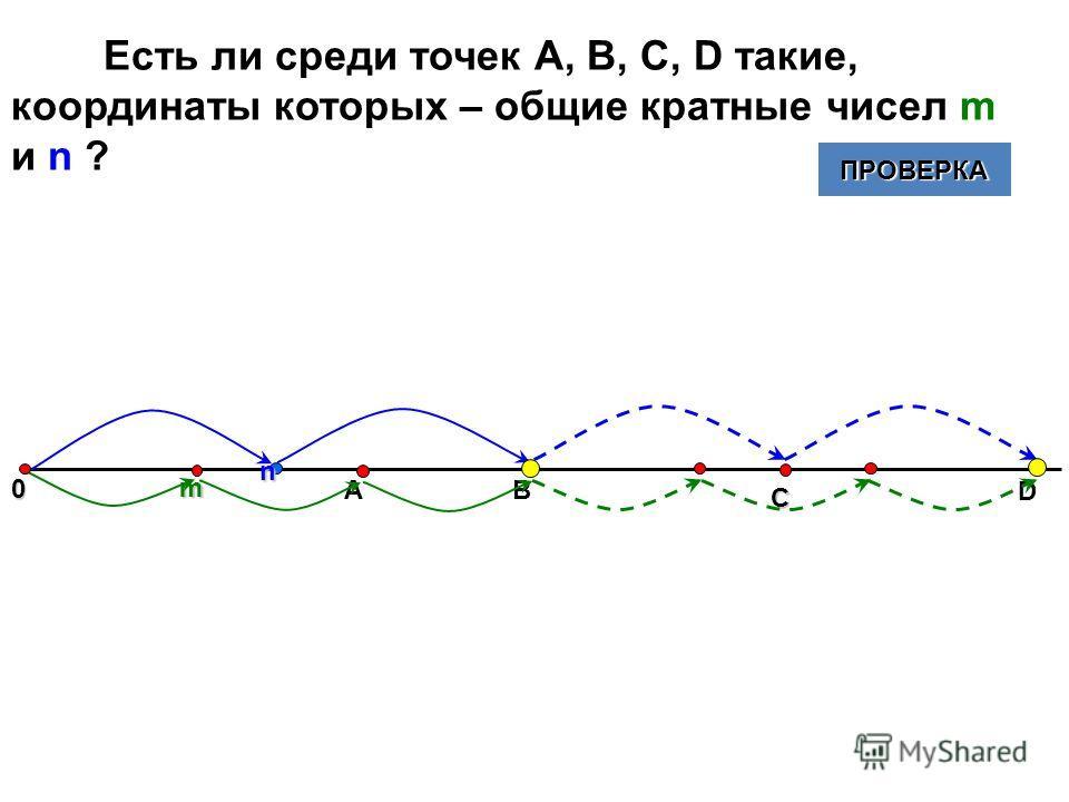 На координатном луче отмечены числа а и 3. Кратно ли число а трем? С помощью циркуля найдите общее кратное чисел а и 3. 3а 2а 3а 6 9 12 5а 15 21 18 4а 0