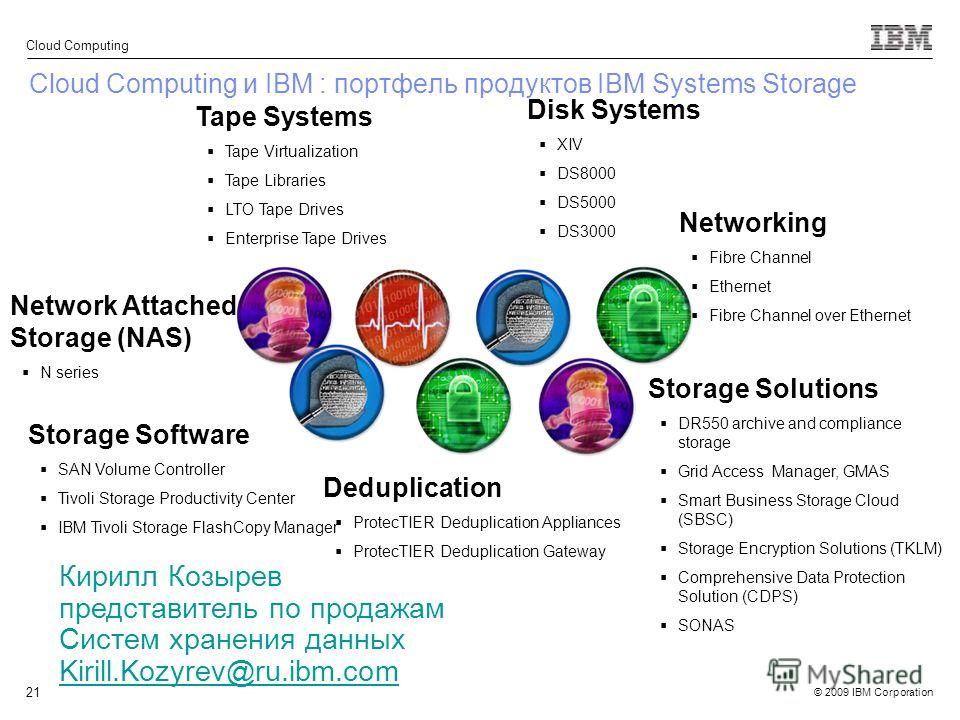 © 2009 IBM Corporation Cloud Computing 21 Cloud Computing и IBM : портфель продуктов IBM Systems Storage Storage Solutions DR550 archive and compliance storage Grid Access Manager, GMAS Smart Business Storage Cloud (SBSC) Storage Encryption Solutions