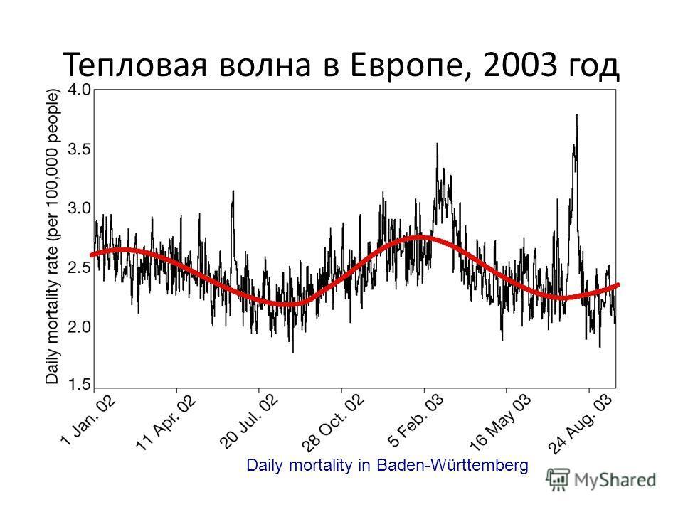Тепловая волна в Европе, 2003 год Daily mortality in Baden-Württemberg