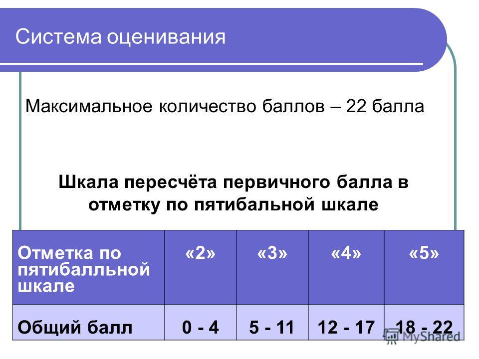 Система оценивания Максимальное количество баллов – 22 балла Шкала пересчёта первичного балла в отметку по пятибальной шкале Отметка по пятибалльной шкале «2»«3»«4»«5» Общий балл0 - 45 - 1112 - 1718 - 22
