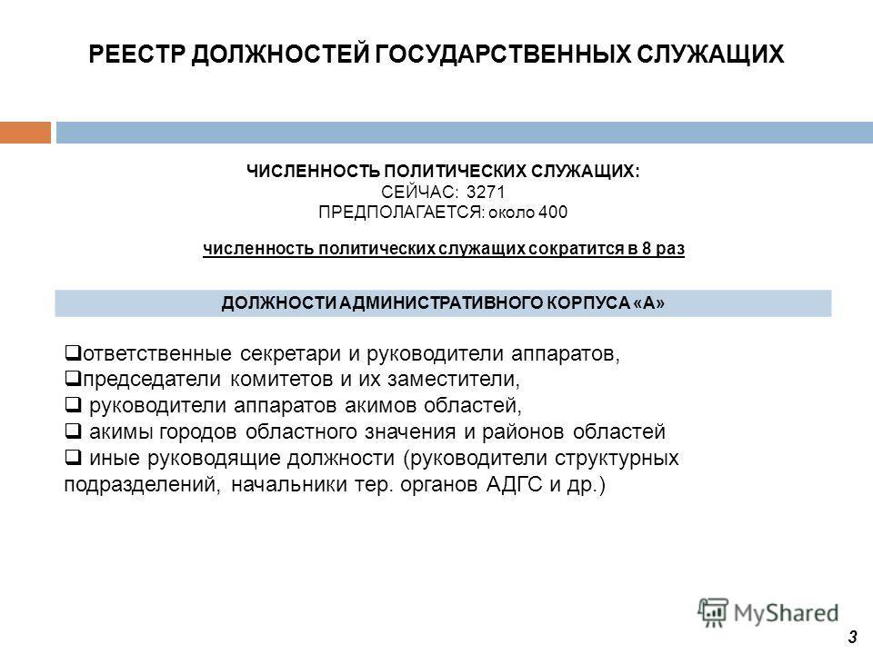РЕЕСТР ДОЛЖНОСТЕЙ ГОСУДАРСТВЕННЫХ СЛУЖАЩИХ 3 ЧИСЛЕННОСТЬ ПОЛИТИЧЕСКИХ СЛУЖАЩИХ: СЕЙЧАС: 3271 ПРЕДПОЛАГАЕТСЯ: около 400 численность политических служащих сократится в 8 раз ДОЛЖНОСТИ АДМИНИСТРАТИВНОГО КОРПУСА «А» ответственные секретари и руководители