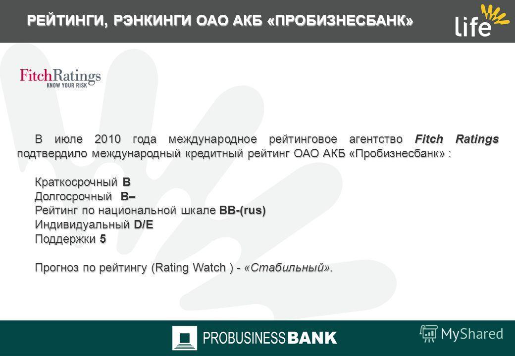 РЕЙТИНГИ, РЭНКИНГИ ОАО АКБ «ПРОБИЗНЕСБАНК» В декабре 2010 года национальное рейтинговое агентство «Рус- Рейтинг» подтвердило кредитный рейтинг ОАО АКБ «Пробизнесбанк» на уровне «ВВ+». В декабре 2010 года национальное рейтинговое агентство «Рус- Рейти