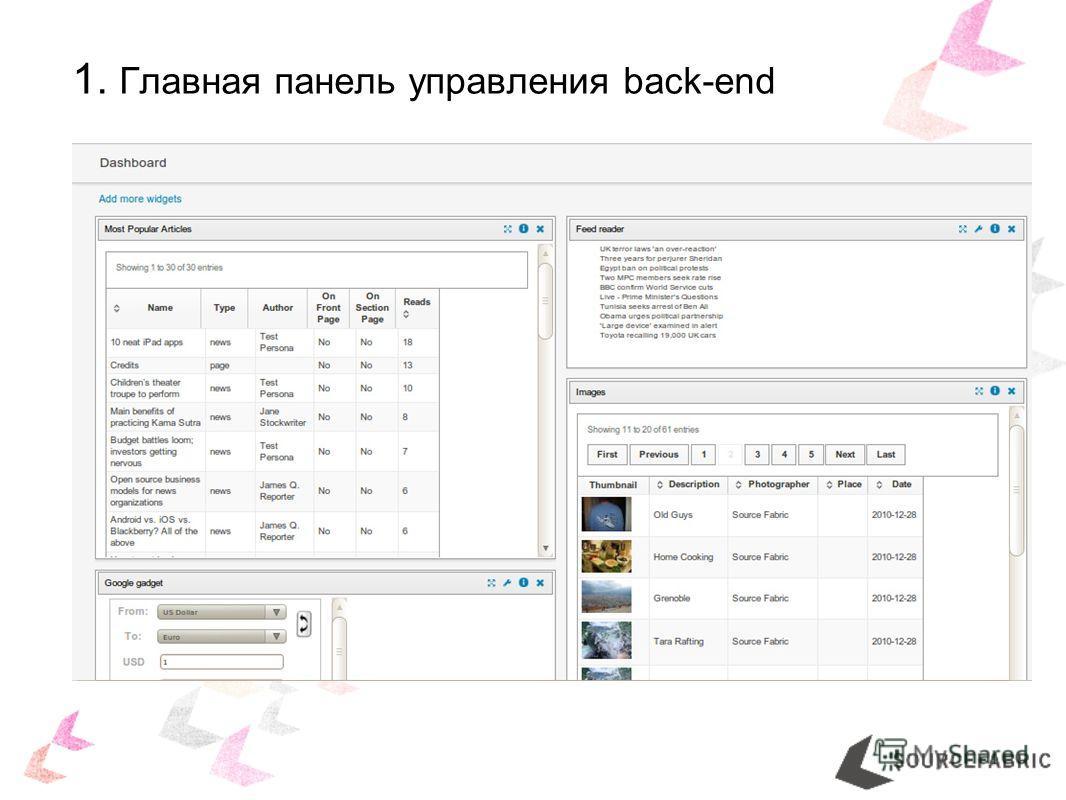 1. Главная панель управления back-end
