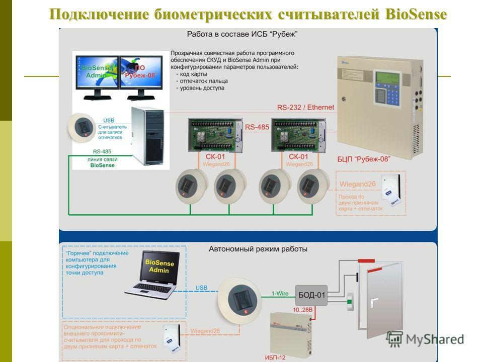 Биометрический считыватель BioSense Два типа сканера: тепловой и емкостный Два режима работы: автономный контроллер доступа, считыватель с интерфейсом Wiegand26 Встроенная база данных на 9000 отпечатков пальцев Задание до 10 отпечатков для каждого по