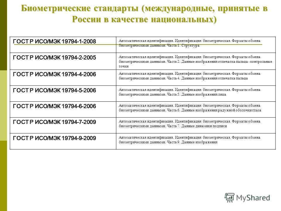 Нормативная база СКУД. ГОСТ Р 51241-2008