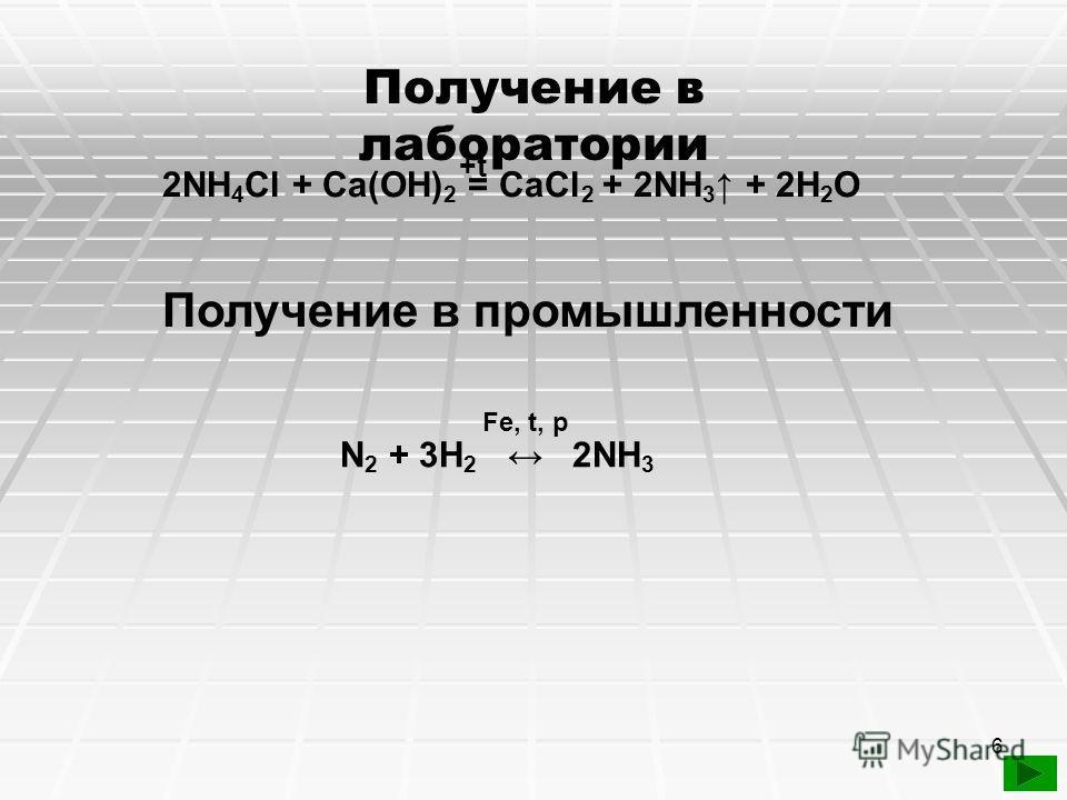 6 2NH 4 Cl + Ca(OH) 2 = CaCl 2 + 2NH 3 + 2H 2 O +t Получение в лаборатории Получение в промышленности N 2 + 3H 2 2NH 3 Fe, t, p