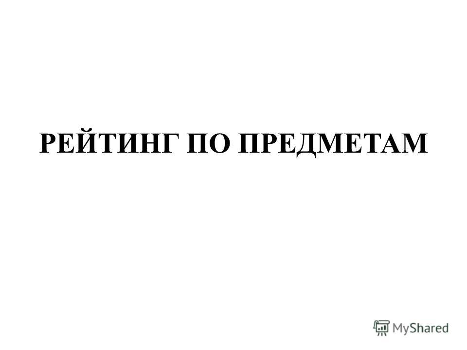 РЕЙТИНГ ПО ПРЕДМЕТАМ