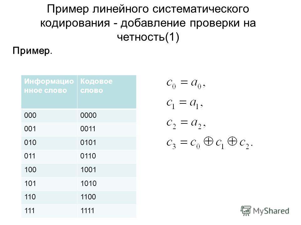 Пример линейного систематического кодирования - добавление проверки на четность(1) Пример. Информацио нное слово Кодовое слово 0000000 0010011 0100101 0110110 1001001 1011010 1101100 1111111
