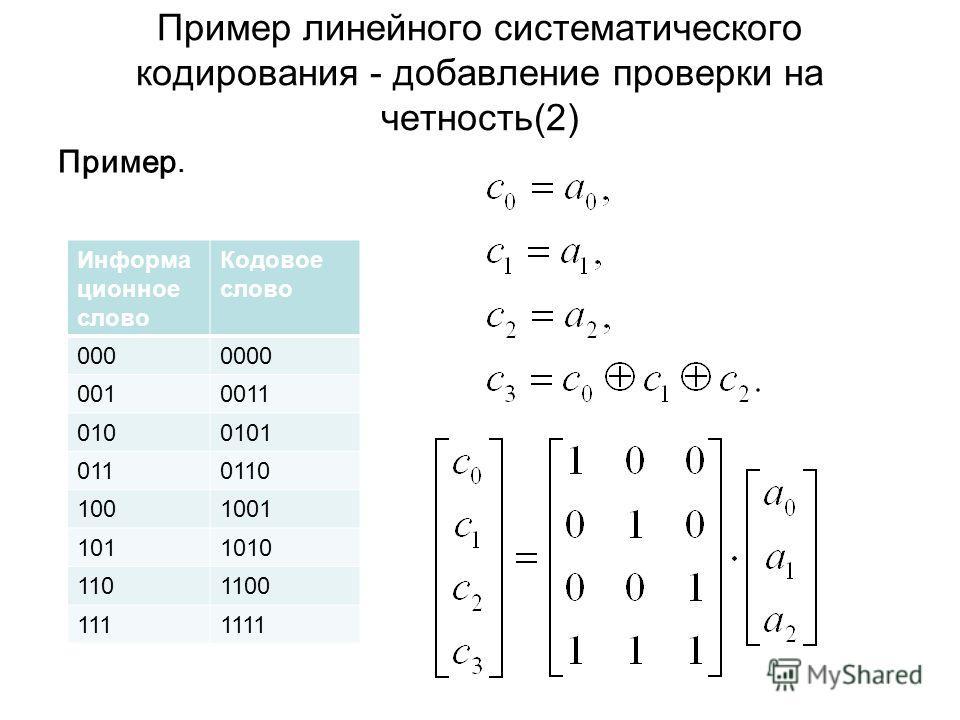 Пример линейного систематического кодирования - добавление проверки на четность(2) Пример. Информа ционное слово Кодовое слово 0000000 0010011 0100101 0110110 1001001 1011010 1101100 1111111