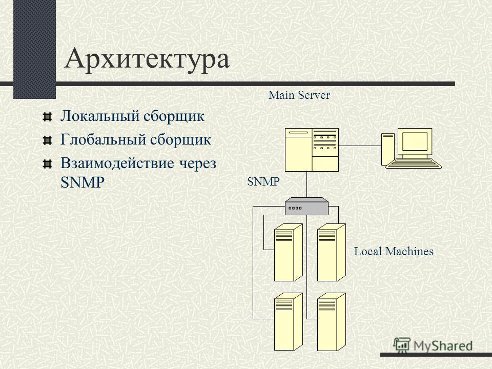 Архитектура Локальный сборщик Глобальный сборщик Взаимодействие через SNMP Local Machines SNMP Main Server