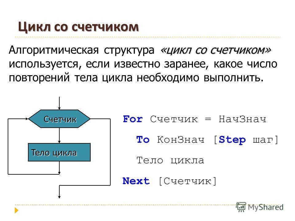 Цикл со счетчиком «цикл со счетчиком» Алгоритмическая структура «цикл со счетчиком» используется, если известно заранее, какое число повторений тела цикла необходимо выполнить. Счетчик Тело цикла For Счетчик = НачЗнач To КонЗнач [Step шаг] Тело цикла