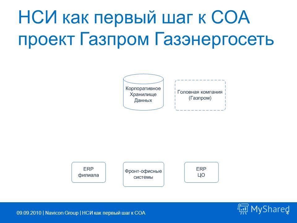 || Navicon Group НСИ как первый шаг к СОА проект Газпром Газэнергосеть НСИ как первый шаг к СОА 4 09.09.2010