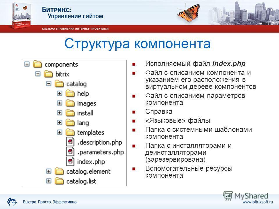 Структура компонента Исполняемый файл index.php Файл с описанием компонента и указанием его расположения в виртуальном дереве компонентов Файл с описанием параметров компонента Справка «Языковые» файлы Папка с системными шаблонами компонента Папка с