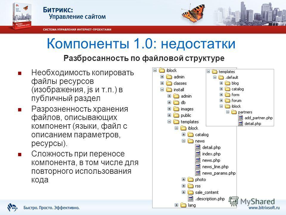 Компоненты 1.0: недостатки Необходимость копировать файлы ресурсов (изображения, js и т.п.) в публичный раздел Разрозненность хранения файлов, описывающих компонент (языки, файл с описанием параметров, ресурсы). Сложность при переносе компонента, в т