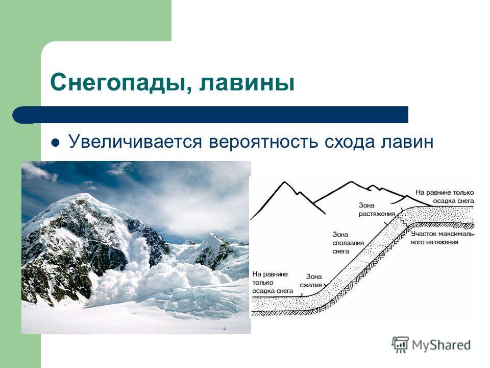 Снегопады, лавины Увеличивается вероятность схода лавин