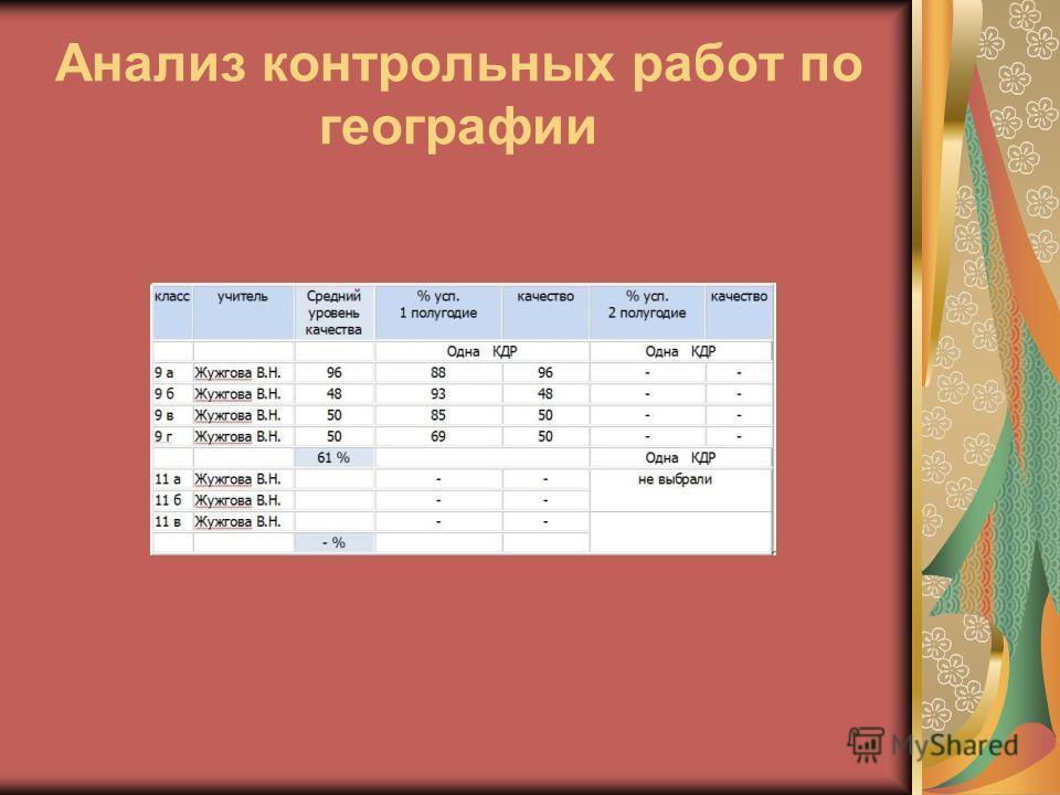 Анализ контрольных работ по географии