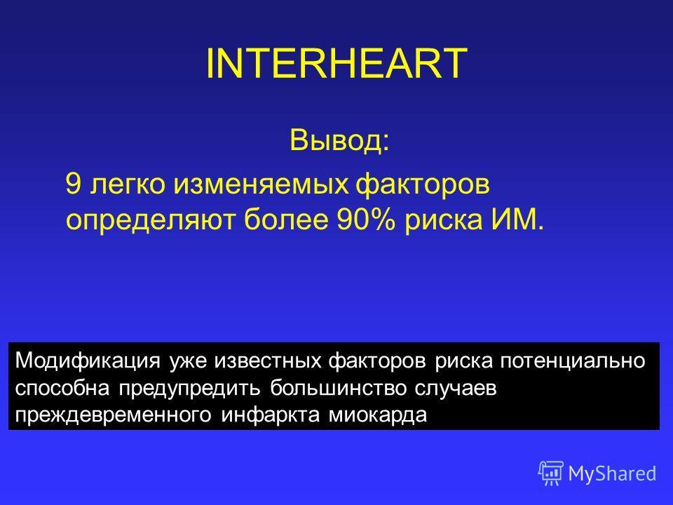 INTERHEART Вывод: 9 легко изменяемых факторов определяют более 90% риска ИМ. Модификация уже известных факторов риска потенциально способна предупредить большинство случаев преждевременного инфаркта миокарда