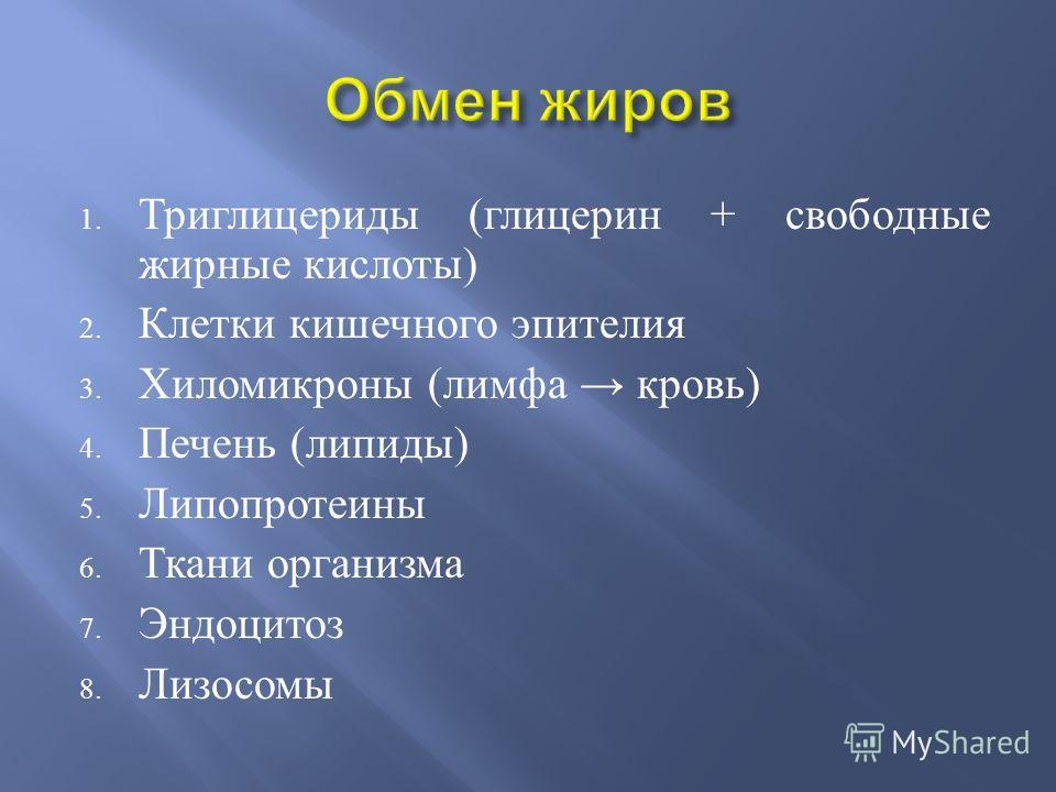 1. Триглицериды ( глицерин + свободные жирные кислоты ) 2. Клетки кишечного эпителия 3. Хиломикроны ( лимфа кровь ) 4. Печень ( липиды ) 5. Липопротеины 6. Ткани организма 7. Эндоцитоз 8. Лизосомы