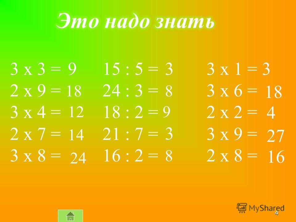 4 15 : 5 = 24 : 3 = 18 : 2 = 21 : 7 = 16 : 2 = 3 x 3 = 2 x 9 = 3 x 4 = 2 x 7 = 3 x 8 = 3 x 1 = 3 x 6 = 2 x 2 = 3 x 9 = 2 x 8 = 9 18 12 14 24 3 8 9 3 8 3 18 4 27 16