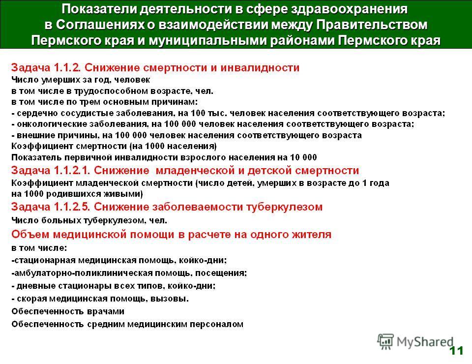 Показатели деятельности в сфере здравоохранения в Соглашениях о взаимодействии между Правительством Пермского края и муниципальными районами Пермского края 11