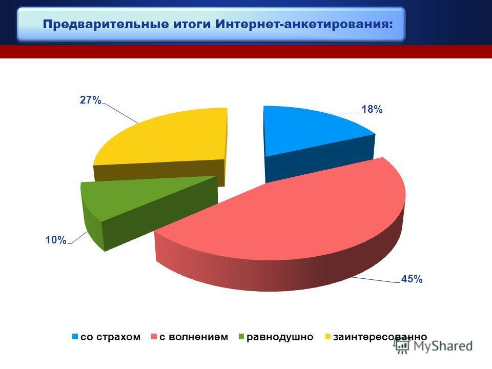 Предварительные итоги Интернет-анкетирования: