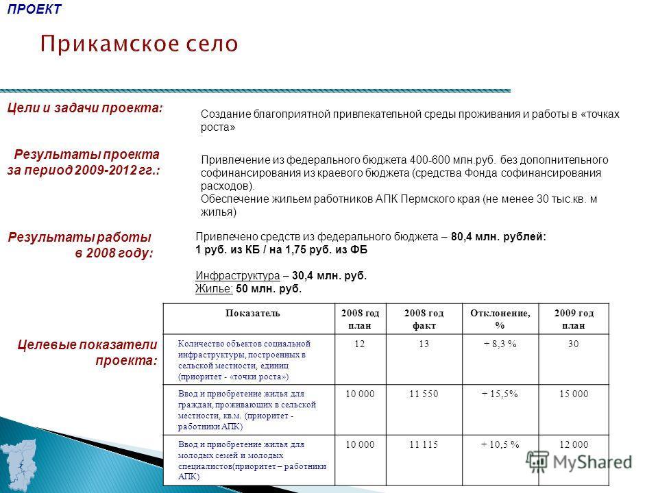 Цели и задачи проекта: Создание благоприятной привлекательной среды проживания и работы в «точках роста» Привлечение из федерального бюджета 400-600 млн.руб. без дополнительного софинансирования из краевого бюджета (средства Фонда софинансирования ра